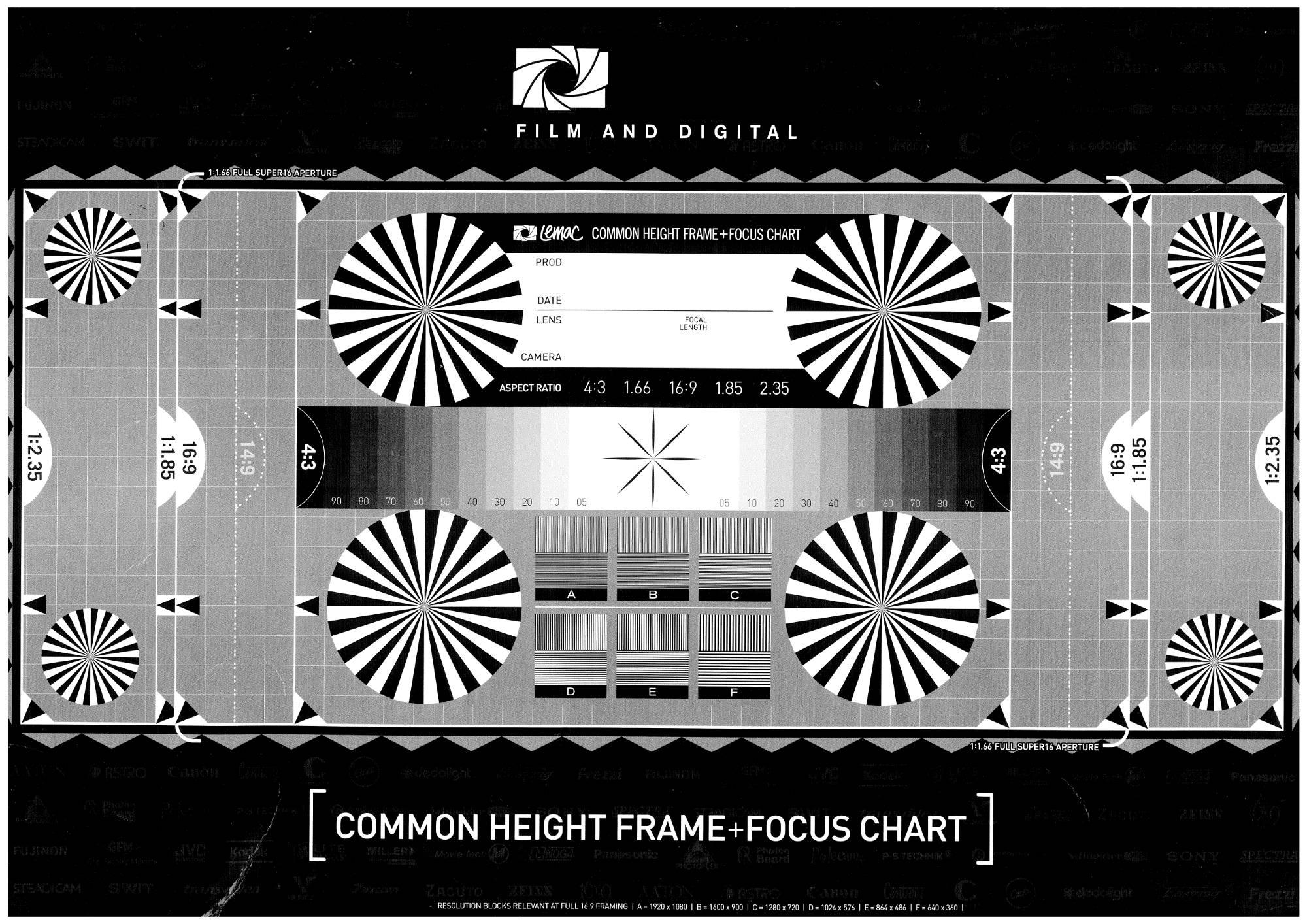 LEMAC-filmAndDigital_chart_scale2000