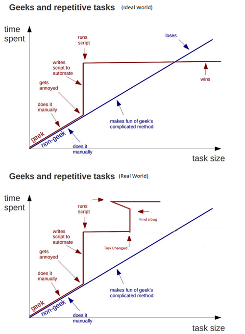geek-life-unscripted