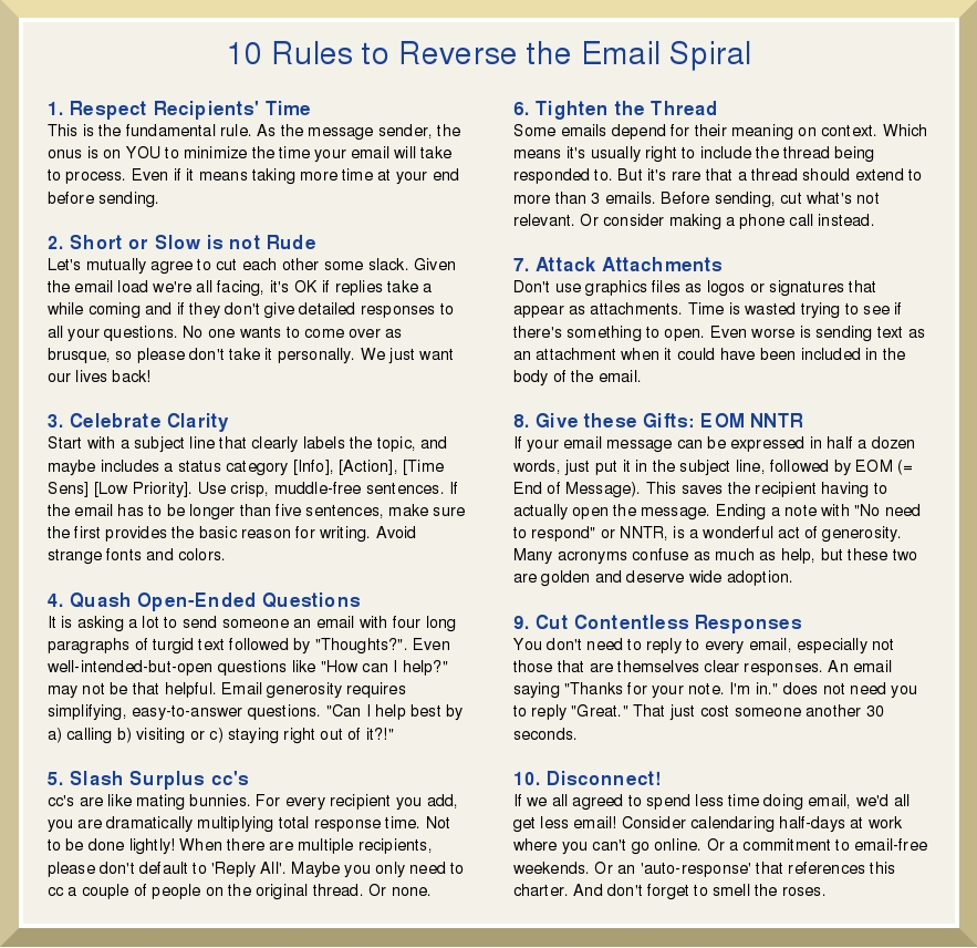 The email charter 10 rules of dating