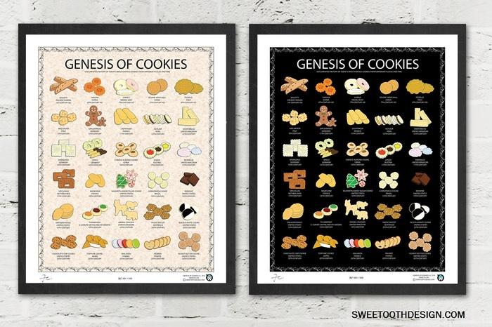 genesis_of_cookies