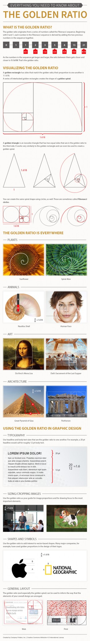 golden-ratio-design