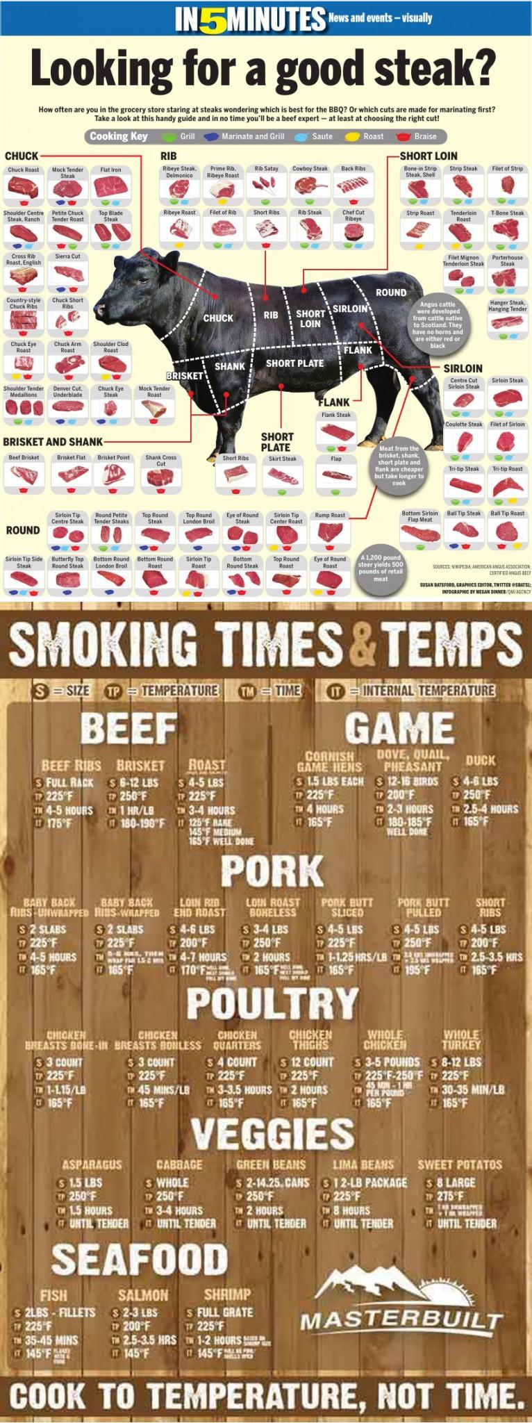beef-copy
