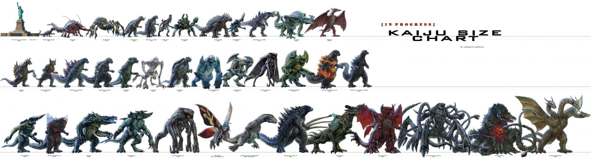 kaiju-size-chart-updated
