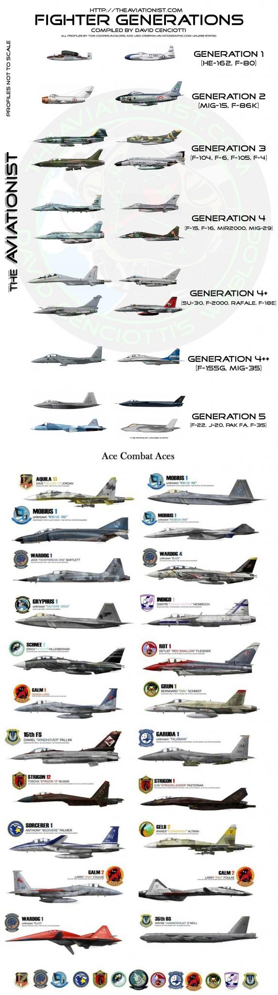 Evolution-The-Aviationist