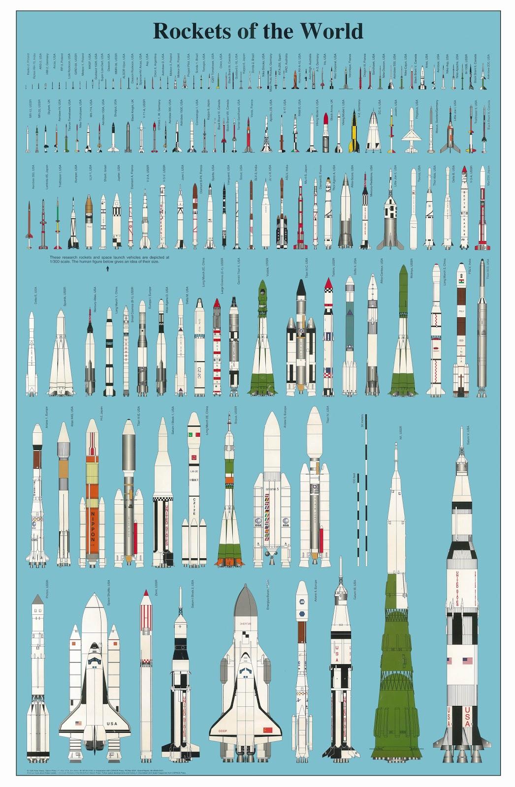 rockets1_sm